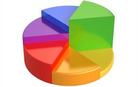 بودجه بندی دروس عمومی